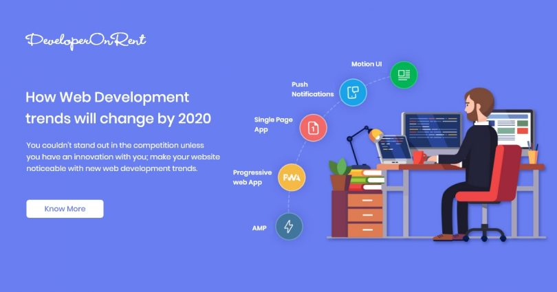 Future of Web Development – Web Development trends 2019