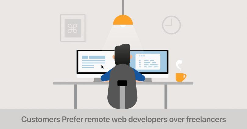 inhouse web developer