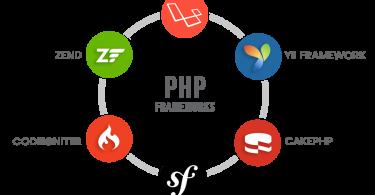 php frameworks for web development