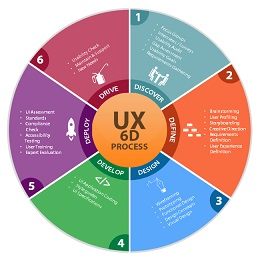 Rent-UX-Designers