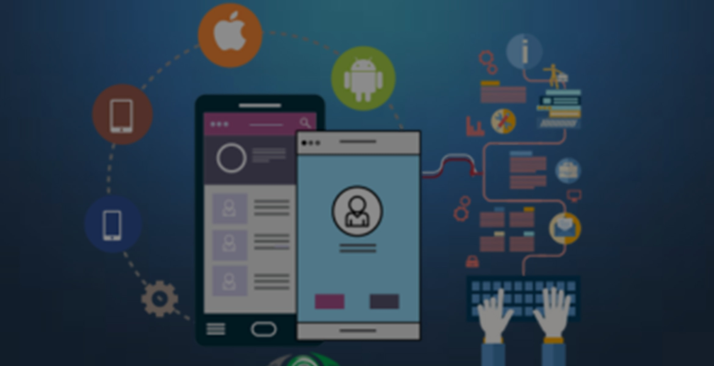 hire android developers @DeveloperOnRent